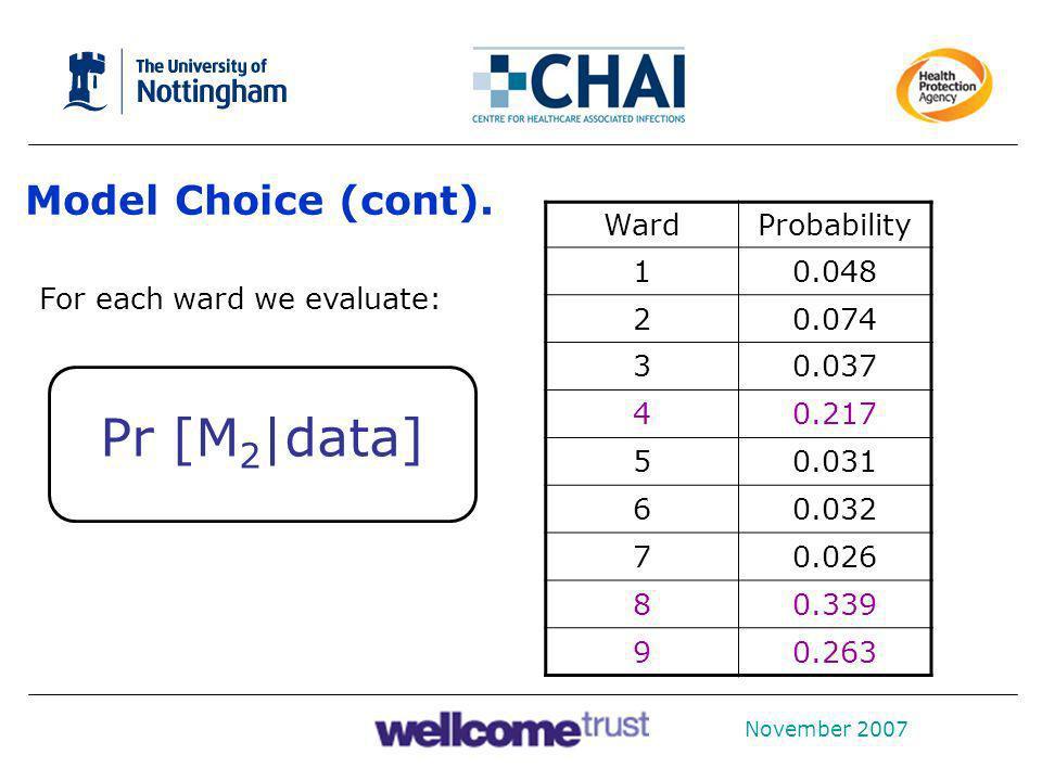 Pr [M2|data] Model Choice (cont). Ward Probability 1 0.048 2 0.074 3